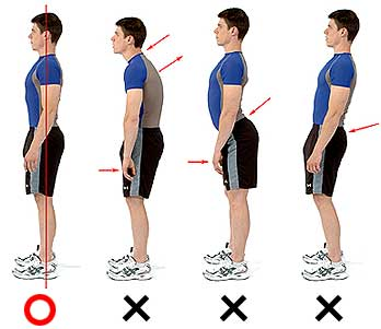 「良い立ち姿勢」の画像検索結果
